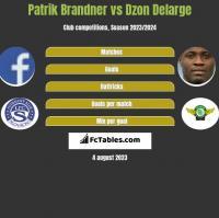 Patrik Brandner vs Dzon Delarge h2h player stats