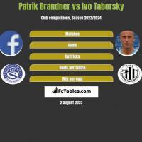Patrik Brandner vs Ivo Taborsky h2h player stats