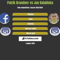 Patrik Brandner vs Jan Kalabiska h2h player stats