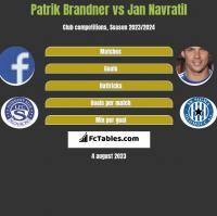 Patrik Brandner vs Jan Navratil h2h player stats