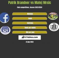 Patrik Brandner vs Matej Mrsic h2h player stats