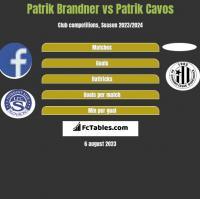 Patrik Brandner vs Patrik Cavos h2h player stats