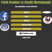 Patrik Brandner vs Zinedin Mustedanagic h2h player stats