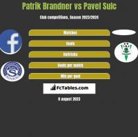 Patrik Brandner vs Pavel Sulc h2h player stats