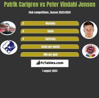 Patrik Carlgren vs Peter Vindahl Jensen h2h player stats
