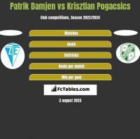 Patrik Damjen vs Krisztian Pogacsics h2h player stats