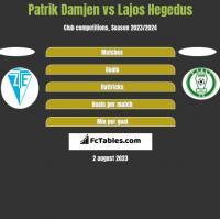 Patrik Damjen vs Lajos Hegedus h2h player stats