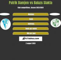 Patrik Damjen vs Balazs Slakta h2h player stats