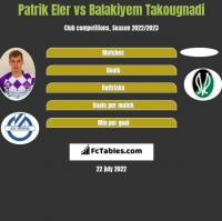 Patrik Eler vs Balakiyem Takougnadi h2h player stats