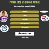 Patrik Eler vs Lukas Katnik h2h player stats