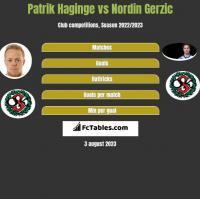 Patrik Haginge vs Nordin Gerzic h2h player stats