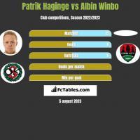 Patrik Haginge vs Albin Winbo h2h player stats