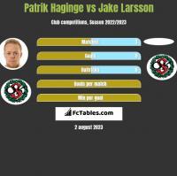 Patrik Haginge vs Jake Larsson h2h player stats