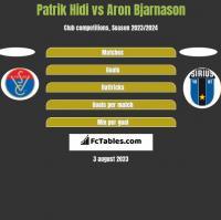 Patrik Hidi vs Aron Bjarnason h2h player stats