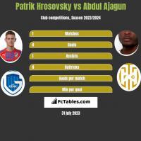 Patrik Hrosovsky vs Abdul Ajagun h2h player stats