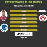 Patrik Hrosovsky vs Eric Ocansey h2h player stats