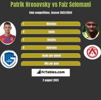Patrik Hrosovsky vs Faiz Selemani h2h player stats