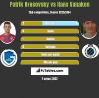 Patrik Hrosovsky vs Hans Vanaken h2h player stats