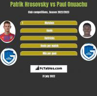 Patrik Hrosovsky vs Paul Onuachu h2h player stats