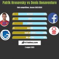 Patrik Hrosovsky vs Denis Bonaventure h2h player stats