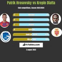 Patrik Hrosovsky vs Krepin Diatta h2h player stats