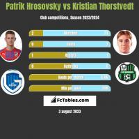 Patrik Hrosovsky vs Kristian Thorstvedt h2h player stats