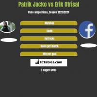 Patrik Jacko vs Erik Otrisal h2h player stats