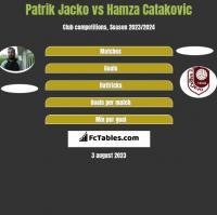 Patrik Jacko vs Hamza Catakovic h2h player stats