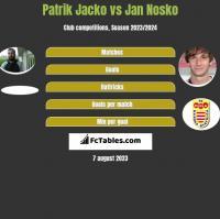 Patrik Jacko vs Jan Nosko h2h player stats