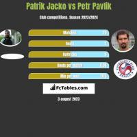 Patrik Jacko vs Petr Pavlik h2h player stats