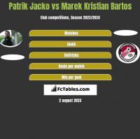Patrik Jacko vs Marek Kristian Bartos h2h player stats