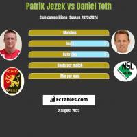 Patrik Jezek vs Daniel Toth h2h player stats