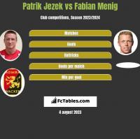 Patrik Jezek vs Fabian Menig h2h player stats