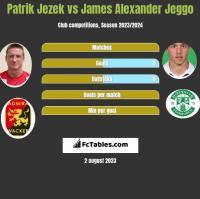 Patrik Jezek vs James Alexander Jeggo h2h player stats