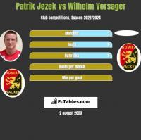 Patrik Jezek vs Wilhelm Vorsager h2h player stats
