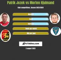 Patrik Jezek vs Morten Hjulmand h2h player stats