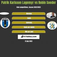 Patrik Karlsson Lagemyr vs Robin Soeder h2h player stats