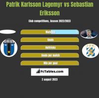Patrik Karlsson Lagemyr vs Sebastian Eriksson h2h player stats
