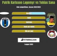Patrik Karlsson Lagemyr vs Tobias Sana h2h player stats