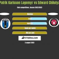 Patrik Karlsson Lagemyr vs Edward Chilufya h2h player stats