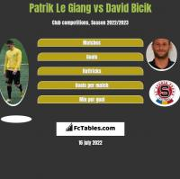 Patrik Le Giang vs David Bicik h2h player stats