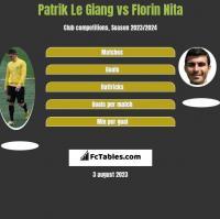 Patrik Le Giang vs Florin Nita h2h player stats
