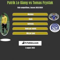 Patrik Le Giang vs Tomas Frystak h2h player stats