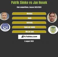 Patrik Simko vs Jan Hosek h2h player stats