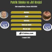 Patrik Simko vs Jiri Krejci h2h player stats