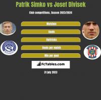 Patrik Simko vs Josef Divisek h2h player stats