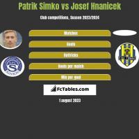 Patrik Simko vs Josef Hnanicek h2h player stats
