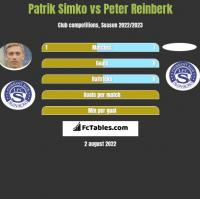 Patrik Simko vs Peter Reinberk h2h player stats