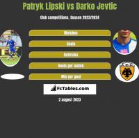 Patryk Lipski vs Darko Jevtić h2h player stats