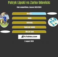 Patryk Lipski vs Zarko Udovicic h2h player stats